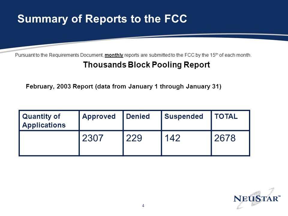 4 Summary of Reports to the FCC Pursuant to the Requirements Document, monthly reports are submitted to the FCC by the 15 th of each month.
