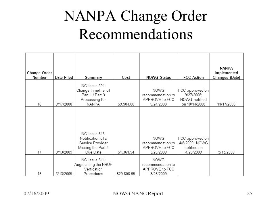 07/16/2009NOWG NANC Report25 NANPA Change Order Recommendations Change Order NumberDate FiledSummaryCostNOWG StatusFCC Action NANPA Implemented Changes (Date) 169/17/2008 INC Issue 591: Change Timeline of Part 1 / Part 3 Processing for NANPA$9,504.00 NOWG recommendation to APPROVE to FCC 9/24/2008 FCC approved on 9/27/2008; NOWG notified on 10/14/200811/17/2008 173/13/2009 INC Issue 613: Notification of a Service Provider Missing the Part 4 Due Date$4,361.94 NOWG recommendation to APPROVE to FCC 3/26/2009 FCC approved on 4/8/2009; NOWG notified on 4/28/20095/15/2009 183/13/2009 INC Issue 611: Augmenting the NRUF Verfication Procedures$29,806.59 NOWG recommendation to APPROVE to FCC 3/26/2009