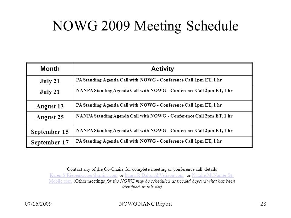 07/16/2009NOWG NANC Report28 NOWG 2009 Meeting Schedule Contact any of the Co-Chairs for complete meeting or conference call details Karen.S.Riepenkroger@sprint.com or Laura.R.Dalton@Verizon.com or Natalie.McNamer@t- Mobile.com (Other meetings for the NOWG may be scheduled as needed beyond what has been identified in this list) Karen.S.Riepenkroger@sprint.comLaura.R.Dalton@Verizon.comNatalie.McNamer@t- Mobile.com MonthActivity July 21 PA Standing Agenda Call with NOWG - Conference Call 1pm ET, 1 hr July 21 NANPA Standing Agenda Call with NOWG - Conference Call 2pm ET, 1 hr August 13 PA Standing Agenda Call with NOWG - Conference Call 1pm ET, 1 hr August 25 NANPA Standing Agenda Call with NOWG - Conference Call 2pm ET, 1 hr September 15 NANPA Standing Agenda Call with NOWG - Conference Call 2pm ET, 1 hr September 17 PA Standing Agenda Call with NOWG - Conference Call 1pm ET, 1 hr