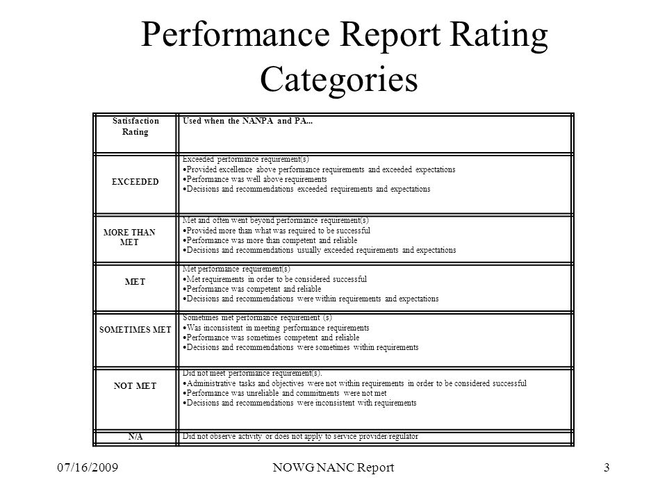 07/16/2009NOWG NANC Report3 Performance Report Rating Categories Satisfaction Rating Used when the NANPA and PA...