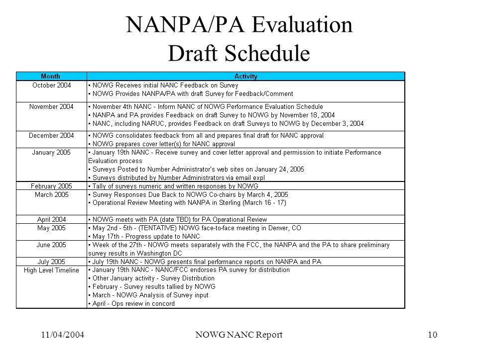 11/04/2004NOWG NANC Report10 NANPA/PA Evaluation Draft Schedule