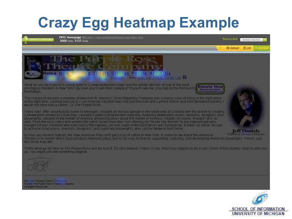 SCHOOL OF INFORMATION UNIVERSITY OF MICHIGAN Crazy Egg Heatmap Example