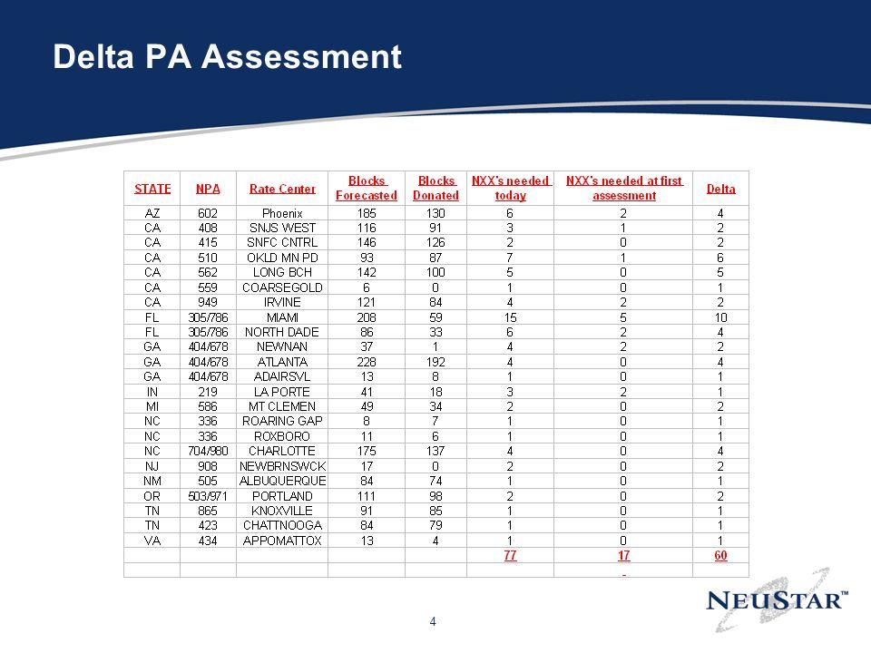 4 Delta PA Assessment