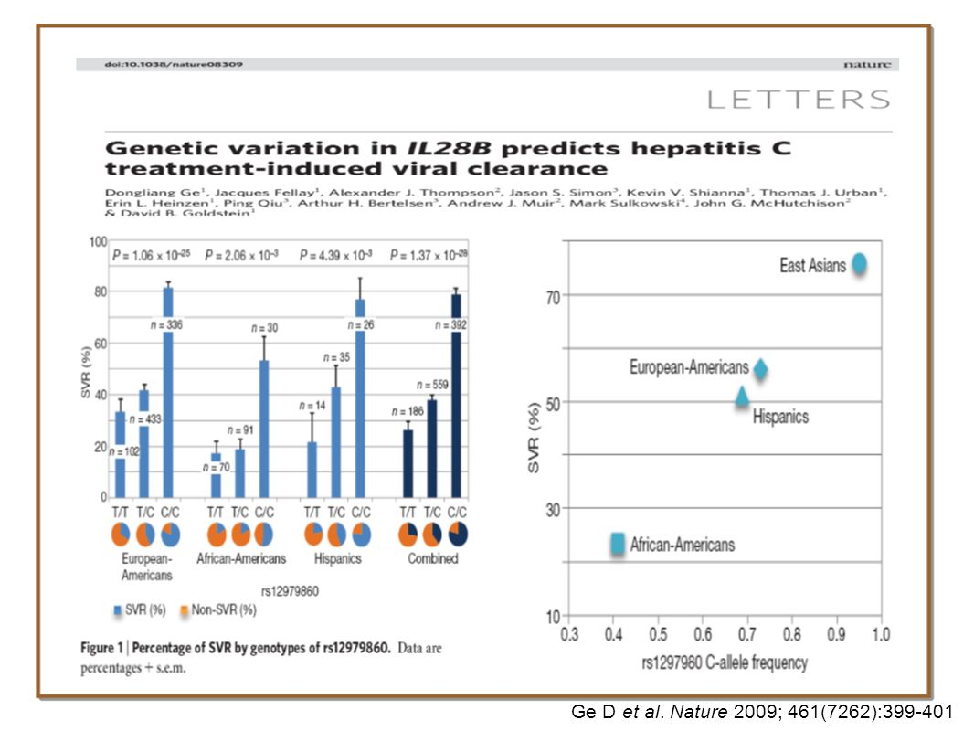 Ge D et al. Nature 2009; 461(7262):399-401