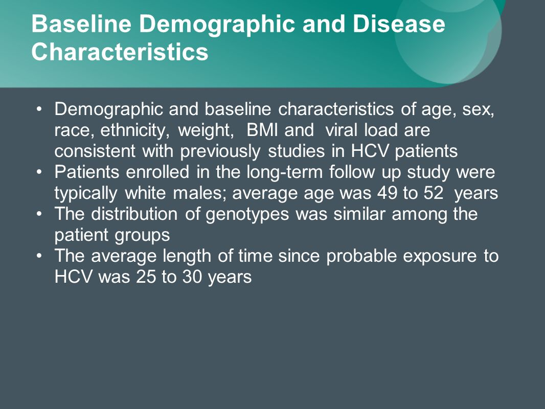 Baseline Demographic and Disease Characteristics Demographic and baseline characteristics of age, sex, race, ethnicity, weight, BMI and viral load are consistent with previously studies in HCV patients Patients enrolled in the long-term follow up study were typically white males; average age was 49 to 52 years The distribution of genotypes was similar among the patient groups The average length of time since probable exposure to HCV was 25 to 30 years