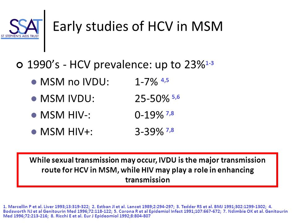 Early studies of HCV in MSM 1990s - HCV prevalence: up to 23% 1-3 MSM no IVDU:1-7% 4,5 MSM IVDU: 25-50% 5,6 MSM HIV-: 0-19% 7,8 MSM HIV+:3-39% 7,8 Whi