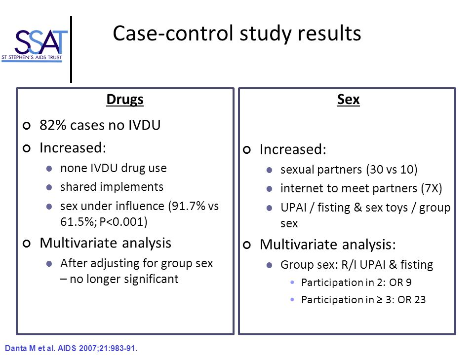 Case-control study results Sex Increased: sexual partners (30 vs 10) internet to meet partners (7X) UPAI / fisting & sex toys / group sex Multivariate