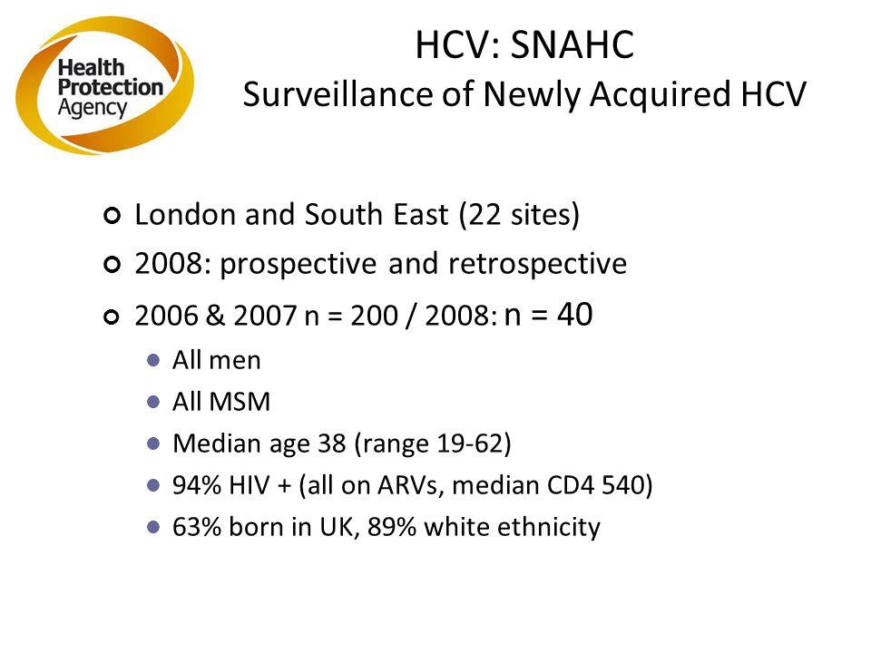 Risk factors: Drug taking: IDU16% (7% last 6 mnths) Non-IDU60% (C 39%, K 27%, Cystal 20%, E 18%) Sexual STI63% (31% early STS, 22% chlamydia) UPAI83% (75% UPIAI, 73% UPRAI) Fisting22% (69% UPIF, 65% UPRF) Sex & drugs 90% HCV: SNAHC Surveillance of Newly Acquired HCV