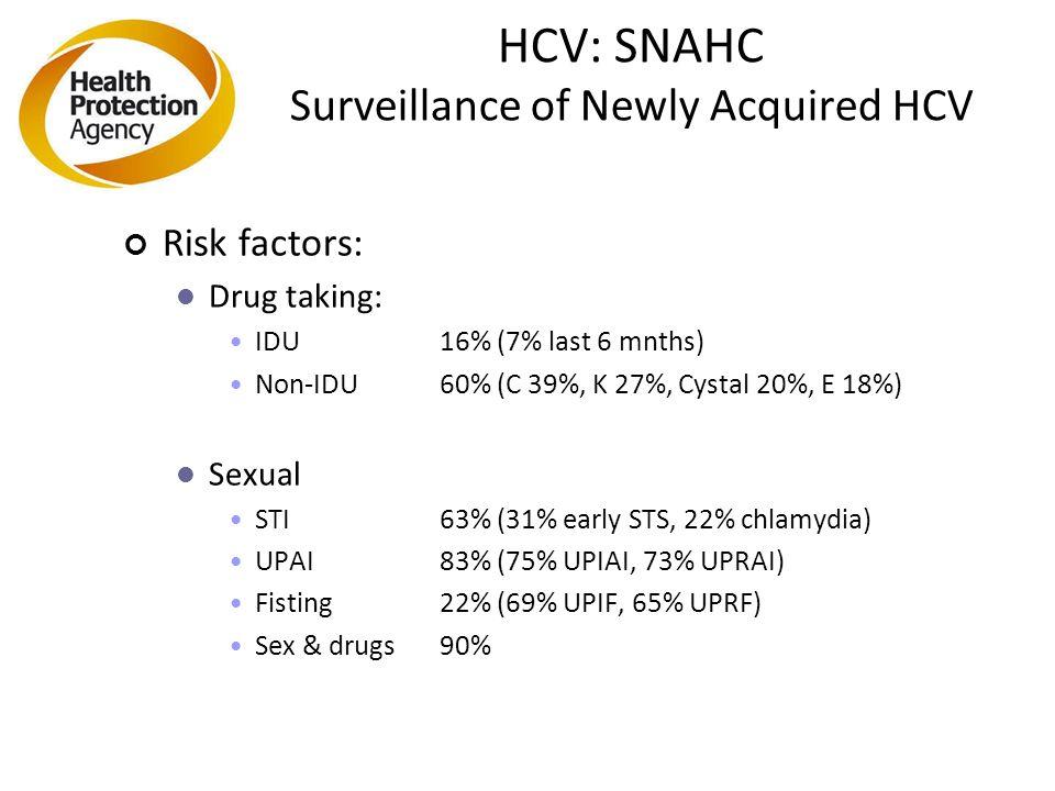 Risk factors: Drug taking: IDU16% (7% last 6 mnths) Non-IDU60% (C 39%, K 27%, Cystal 20%, E 18%) Sexual STI63% (31% early STS, 22% chlamydia) UPAI83%