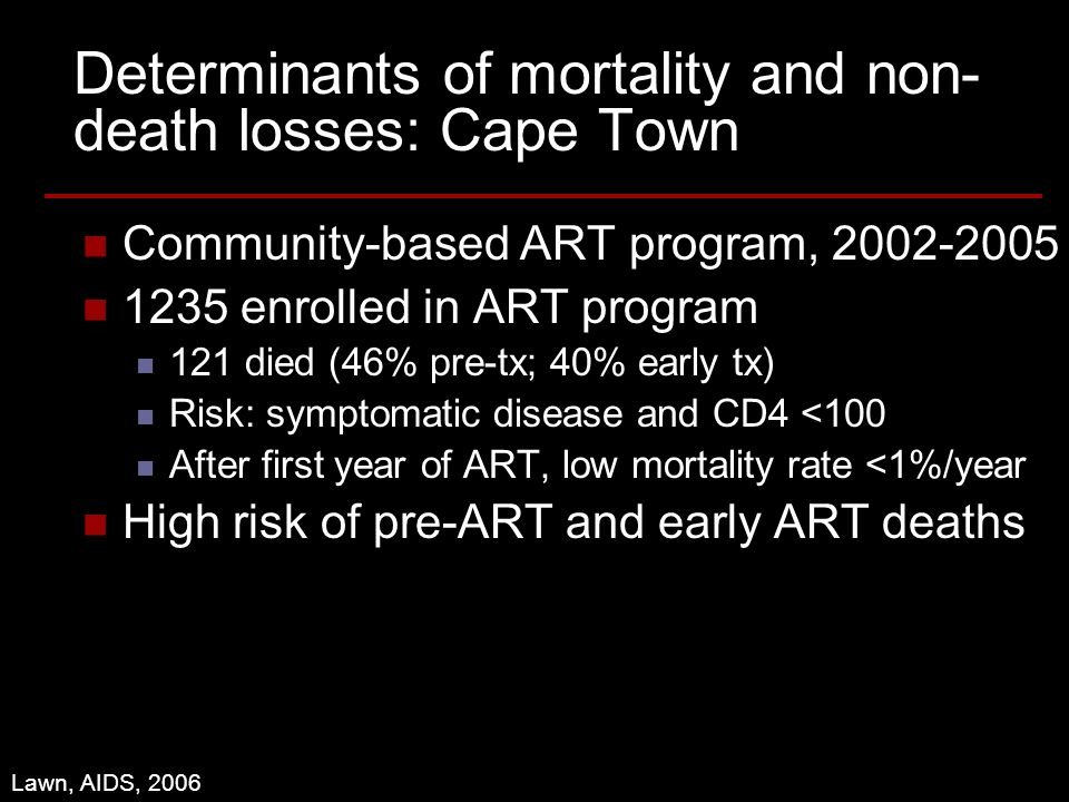 Determinants of mortality and non- death losses: Cape Town Community-based ART program, enrolled in ART program 121 died (46% pre-tx; 40% early tx) Risk: symptomatic disease and CD4 <100 After first year of ART, low mortality rate <1%/year High risk of pre-ART and early ART deaths Lawn, AIDS, 2006