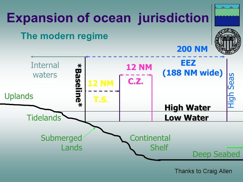 Deep Seabed High Seas Uplands Internal waters *Baseline* 12 NM Tidelands 12 NM 200 NM EEZ (188 NM wide) High Water Low Water Continental Shelf C.Z. Su