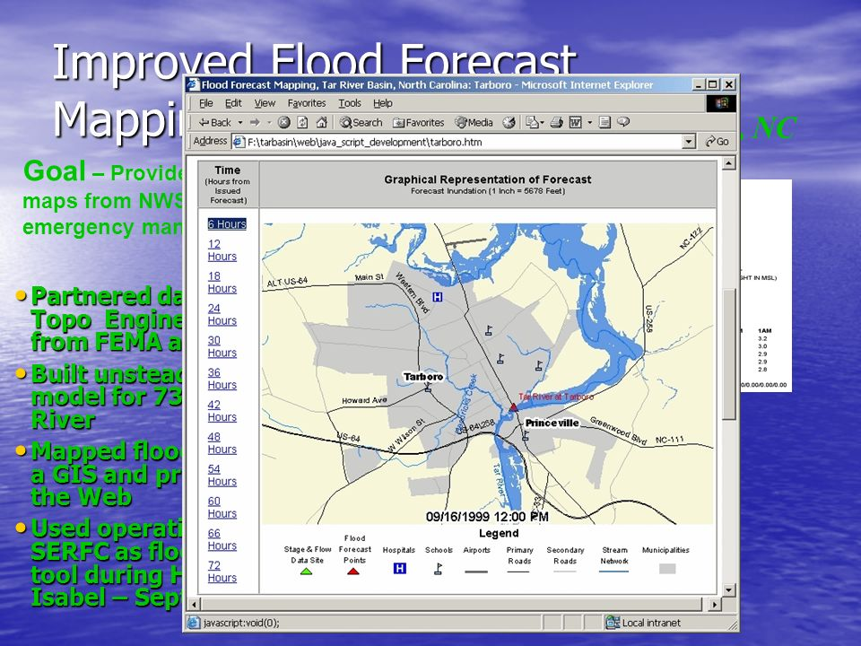 Goal – Provide Web based flood inundation maps from NWS operational text forecasts to emergency managers during flood events Improved Flood Forecast Mapping Partnered data (LIDAR Topo Engineering Data) from FEMA and NC Partnered data (LIDAR Topo Engineering Data) from FEMA and NC Built unsteady hydraulic model for 73 miles of Tar River Built unsteady hydraulic model for 73 miles of Tar River Mapped flood forecasts in a GIS and provided over the Web Mapped flood forecasts in a GIS and provided over the Web Used operationally by SERFC as flood forecast tool during Hurricane Isabel – Sept.