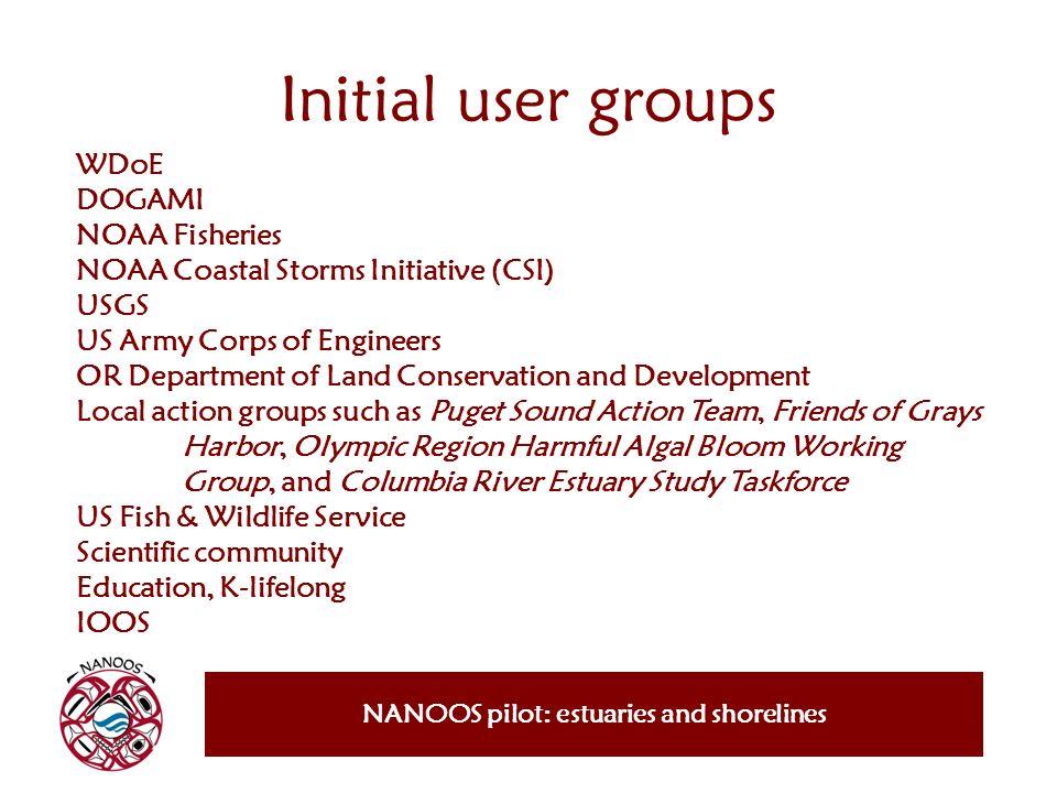 Initial user groups NANOOS pilot: estuaries and shorelines WDoE DOGAMI NOAA Fisheries NOAA Coastal Storms Initiative (CSI) USGS US Army Corps of Engin