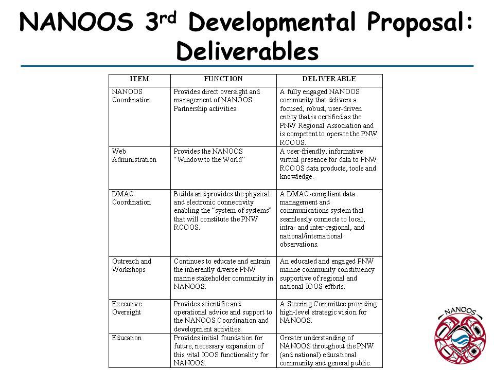 NANOOS 3 rd Developmental Proposal: Deliverables