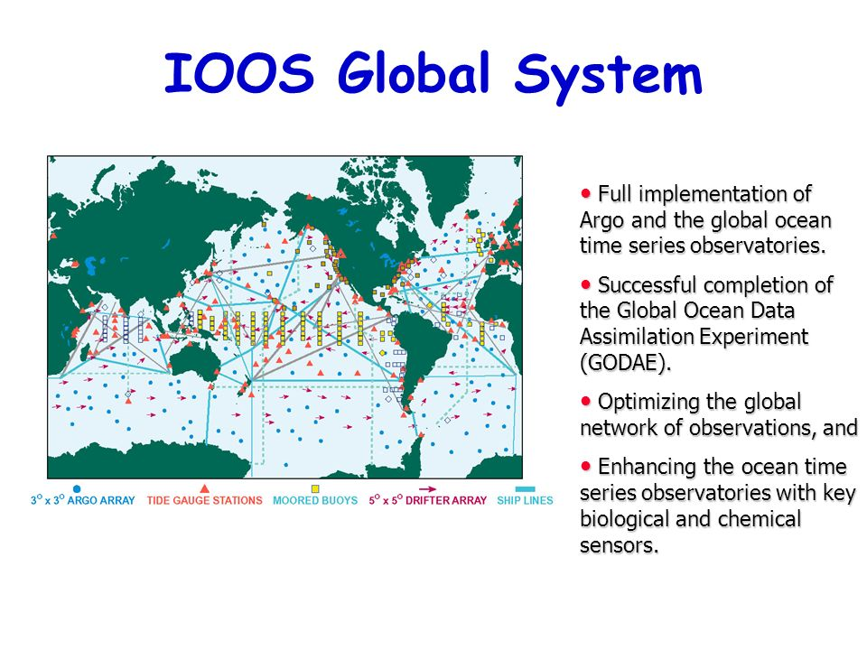 IOOS Global System Full implementation of Argo and the global ocean time series observatories. Full implementation of Argo and the global ocean time s