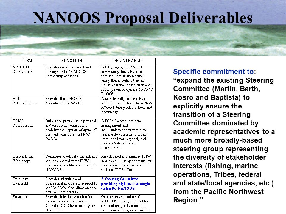 NANOOS Proposal Deliverables Specific commitment to: expand the existing Steering Committee (Martin, Barth, Kosro and Baptista) to explicitly ensure t