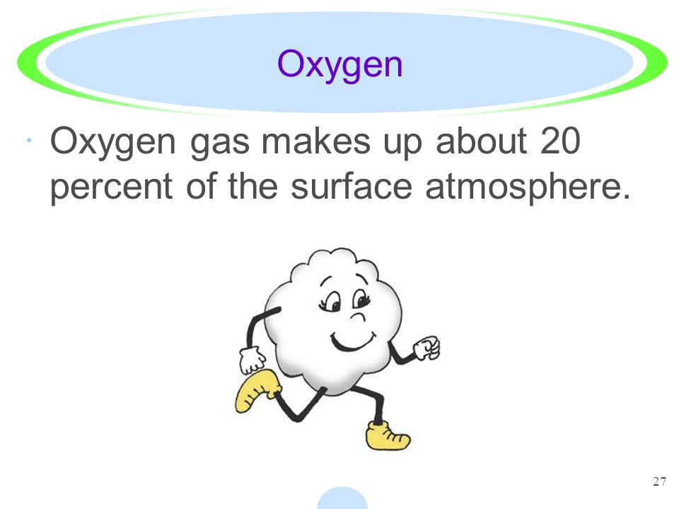 27 Oxygen ·Oxygen gas makes up about 20 percent of the surface atmosphere.