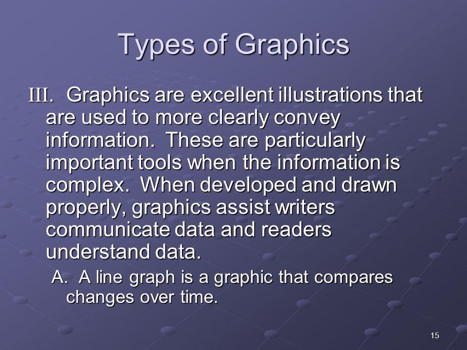 15 Types of Graphics III.