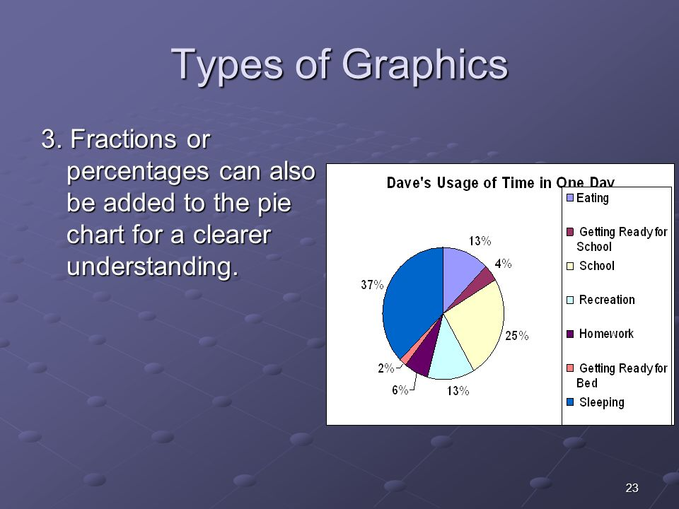 23 Types of Graphics 3.
