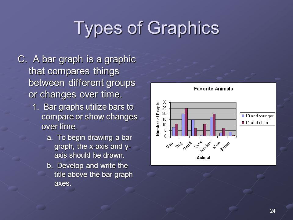 24 Types of Graphics C.