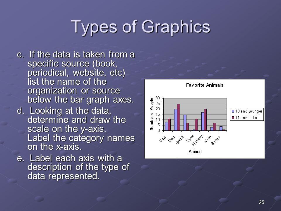 25 Types of Graphics c.