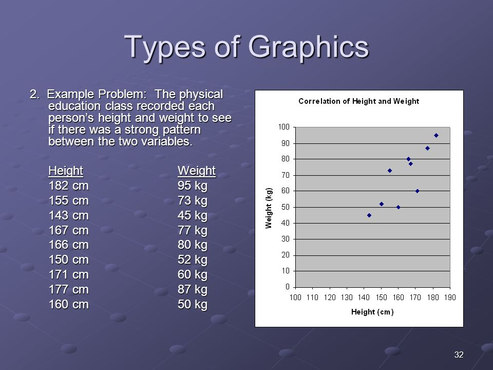 32 Types of Graphics 2.