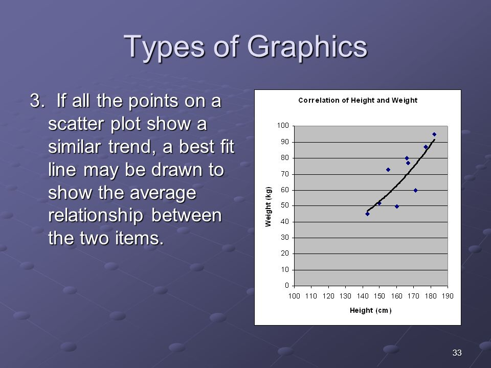 33 Types of Graphics 3.