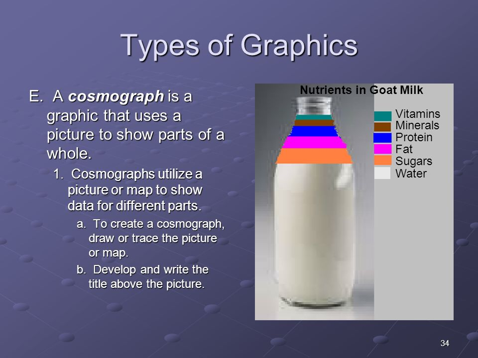 34 Types of Graphics E. A cosmograph is a graphic that uses a picture to show parts of a whole.