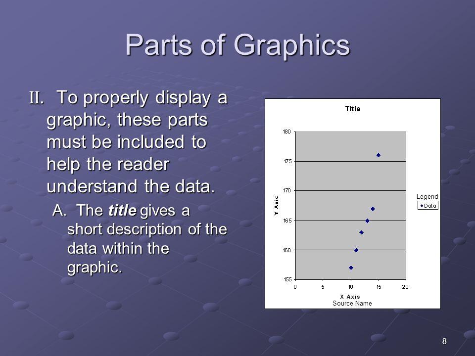 8 Parts of Graphics II.