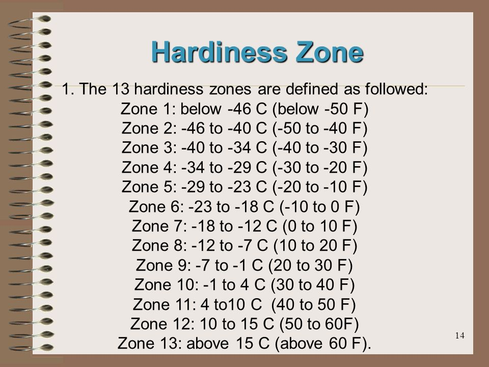 14 Hardiness Zone 1. The 13 hardiness zones are defined as followed: Zone 1: below -46 C (below -50 F) Zone 2: -46 to -40 C (-50 to -40 F) Zone 3: -40
