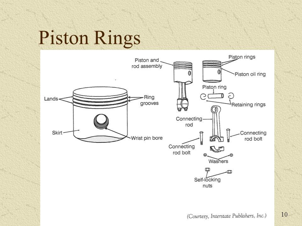 Piston Rings 10