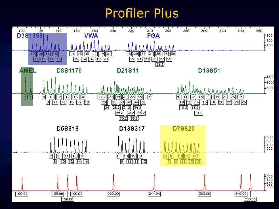 D3S1358FGAVWA AMELD8S1179D21S11D18S51 D5S818D13S317D7S820 Profiler Plus