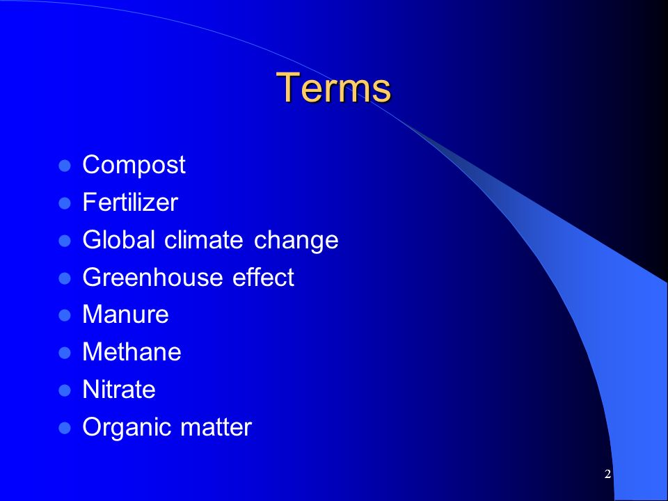 2 Terms Compost Fertilizer Global climate change Greenhouse effect Manure Methane Nitrate Organic matter