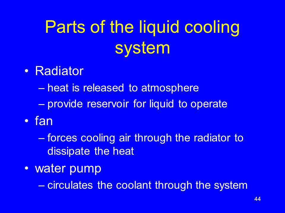 Parts of the liquid cooling system Radiator –heat is released to atmosphere –provide reservoir for liquid to operate fan –forces cooling air through the radiator to dissipate the heat water pump –circulates the coolant through the system 44