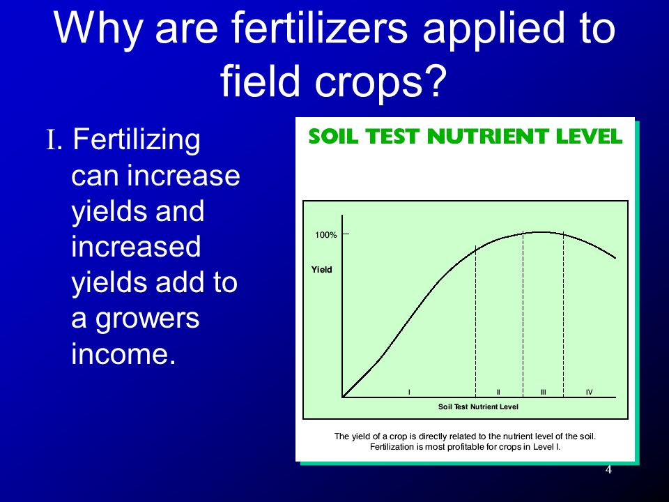 5 A.Because fertilizers cost money, a grower must add the amount that is most profitable.