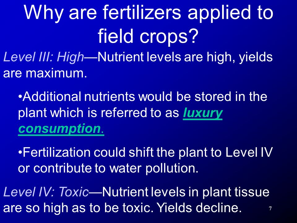 18 1.Fertilizer applied before a crop is planted is called preplant.