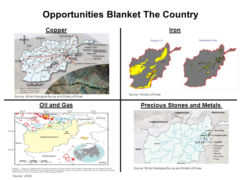 Opportunities Blanket The Country Copper Iron Oil and Gas Precious Stones and Metals Source: British Geological Survey and Ministry of Mines Source: M