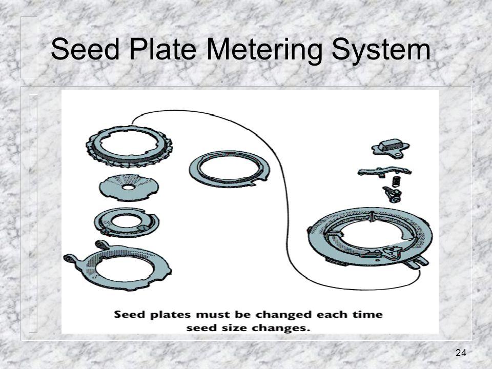 Seed Plate Metering System 24
