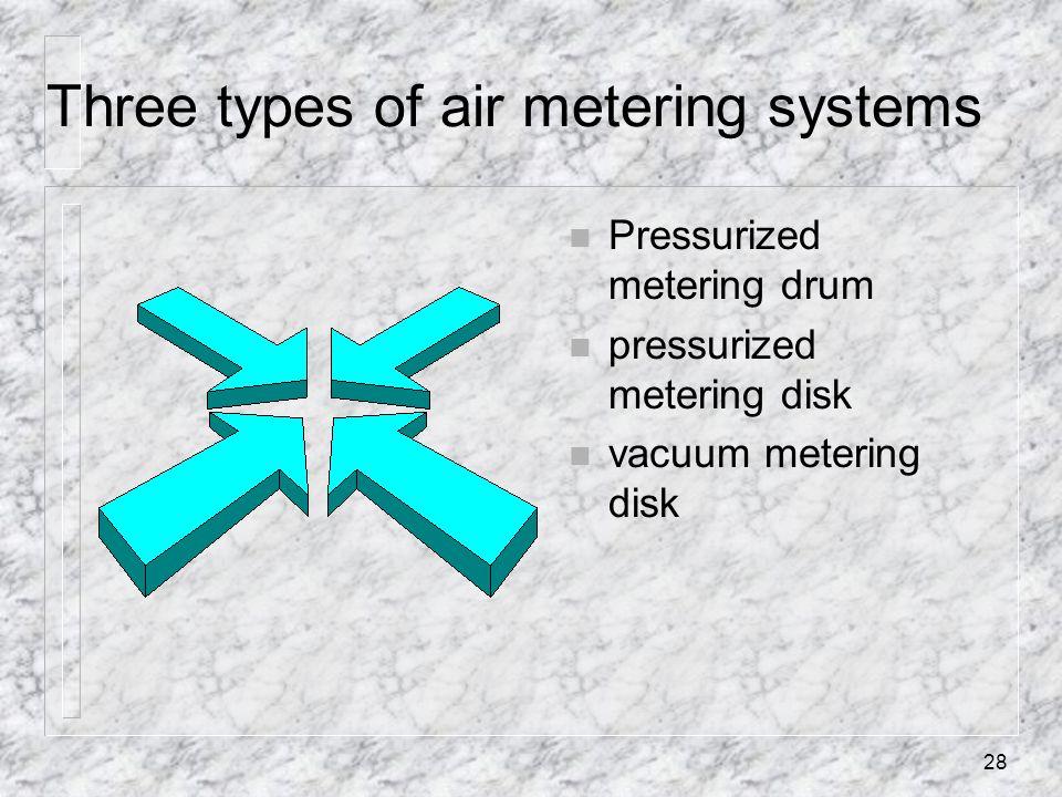 Three types of air metering systems n Pressurized metering drum n pressurized metering disk n vacuum metering disk 28