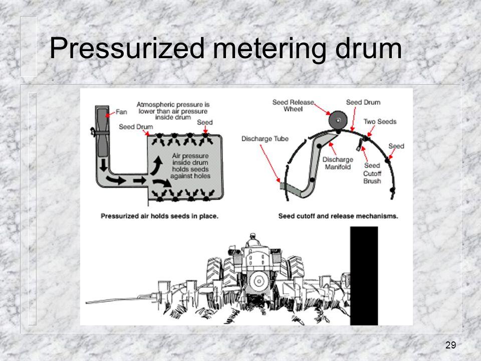 Pressurized metering drum 29