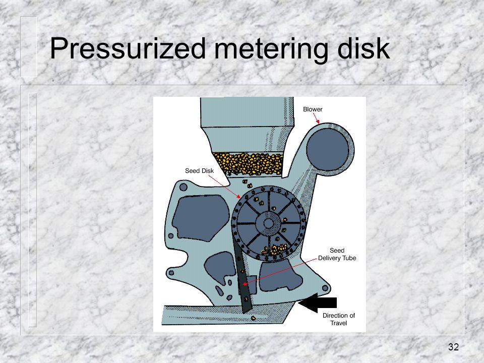 Pressurized metering disk 32