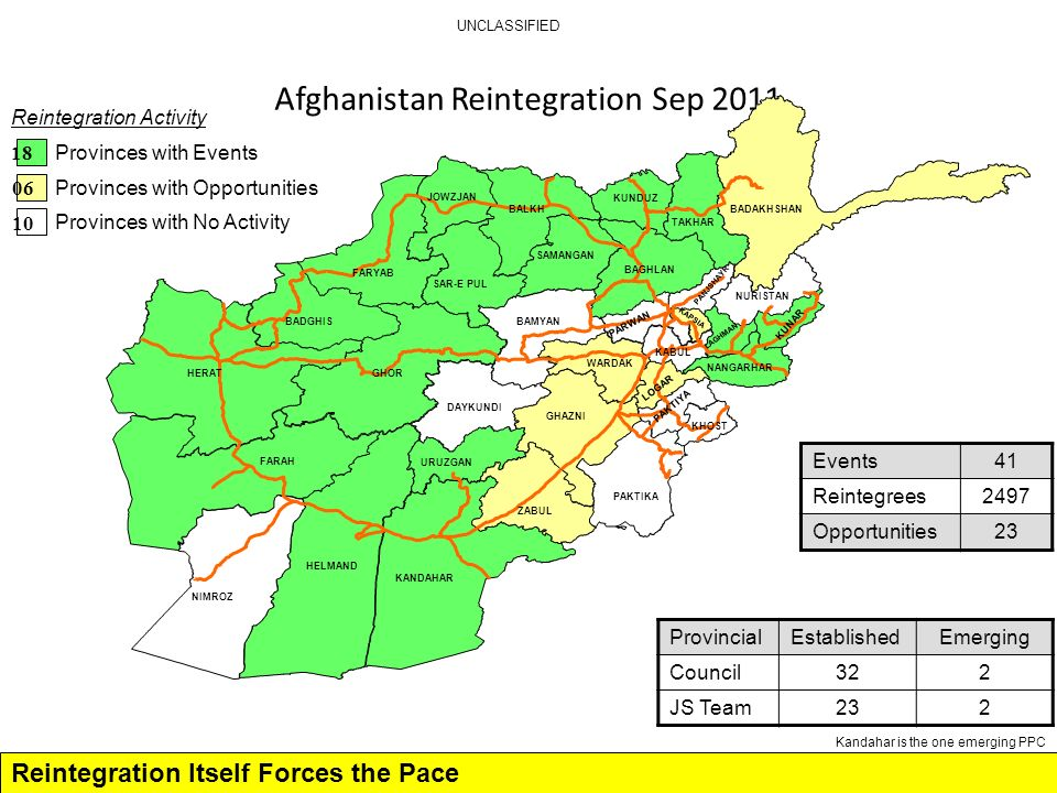 Afghanistan Reintegration Sep 2011 Reintegration Itself Forces the Pace Reintegration Activity Provinces with Opportunities Provinces with Events Prov