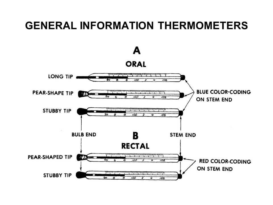 GENERAL INFORMATION THERMOMETERS