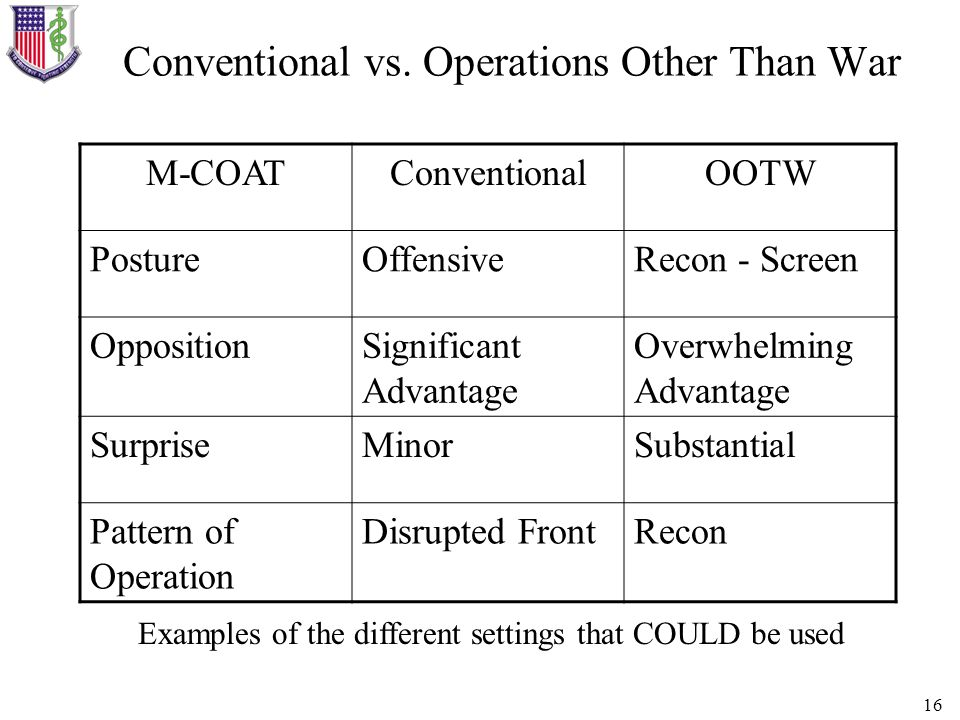 16 Conventional vs. Operations Other Than War M-COATConventionalOOTW PostureOffensiveRecon - Screen OppositionSignificant Advantage Overwhelming Advan