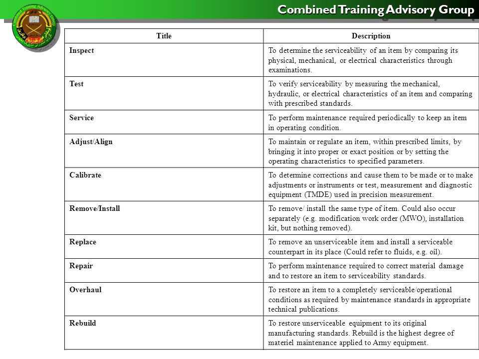 Combined Training Advisory Group TitleDescription InspectTo determine the serviceability of an item by comparing its physical, mechanical, or electric