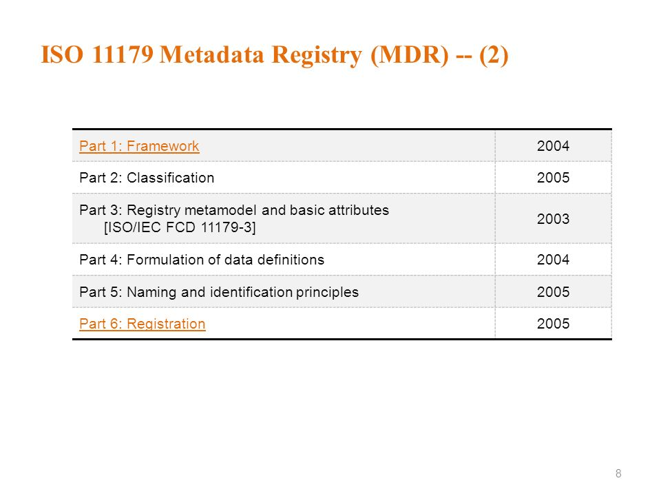 ISO 11179 Metadata Registry (MDR) -- (1) 7 ISO/IEC 11179 specifies the kind and quality of metadata necessary to describe data, and it specifies the m