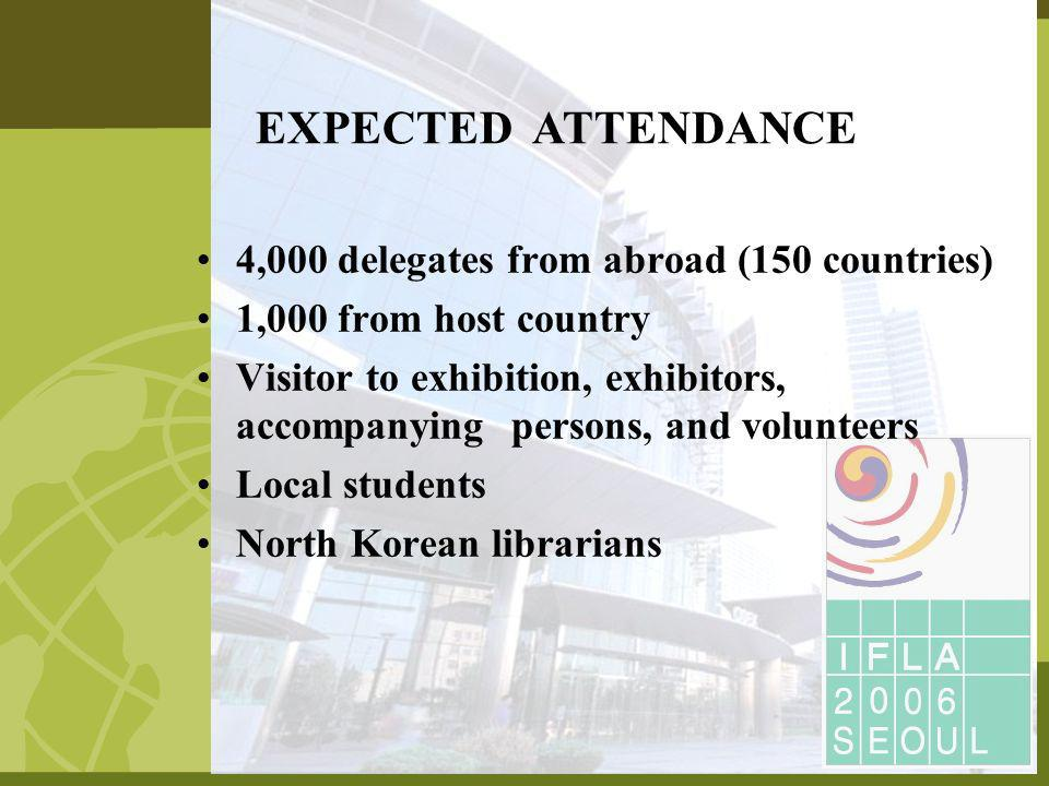 4,000 delegates from abroad (150 countries) 1,000 from host country Visitor to exhibition, exhibitors, accompanying persons, and volunteers Local students North Korean librarians EXPECTED ATTENDANCE