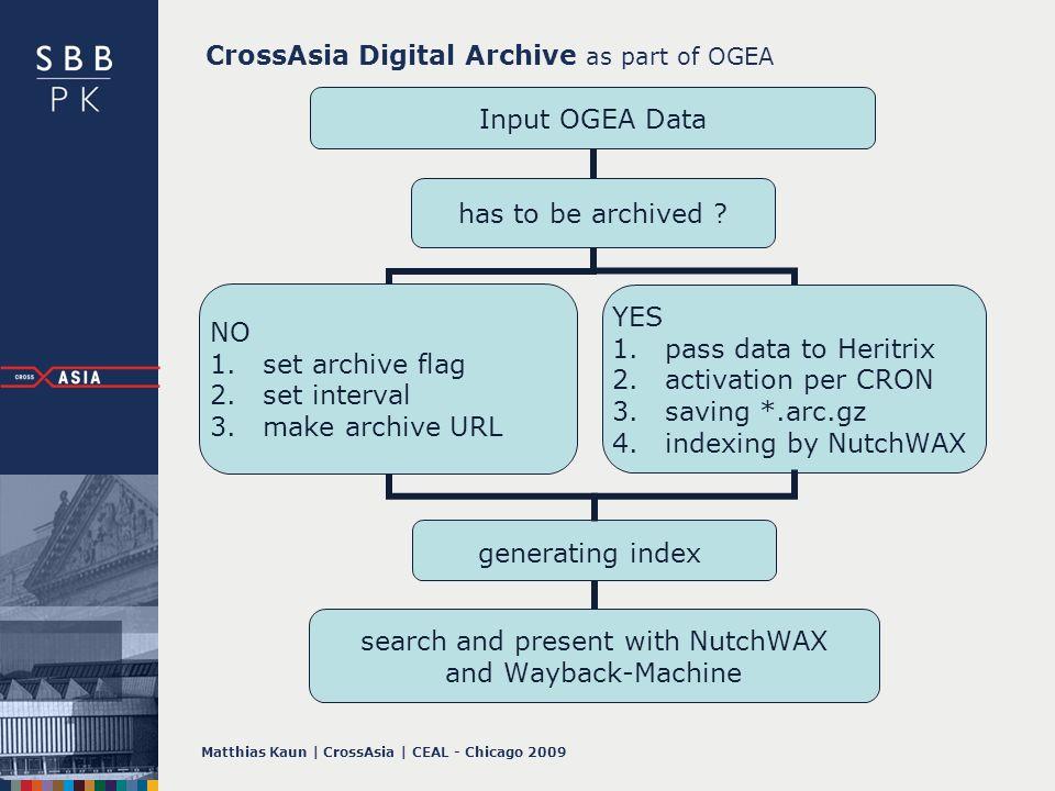 Matthias Kaun | CrossAsia | CEAL - Chicago 2009 CrossAsia Digital Archive as part of OGEA