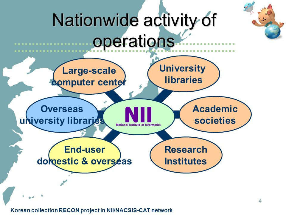 Korean collection RECON project in NII/NACSIS-CAT network 4 University libraries Nationwide activity of operations End-user domestic & overseas Academic societies Overseas university libraries Large-scale computer center Research Institutes