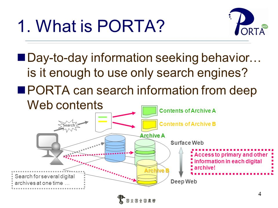 4 1. What is PORTA? Day-to-day information seeking behavior… is it enough to use only search engines? PORTA can search information from deep Web conte